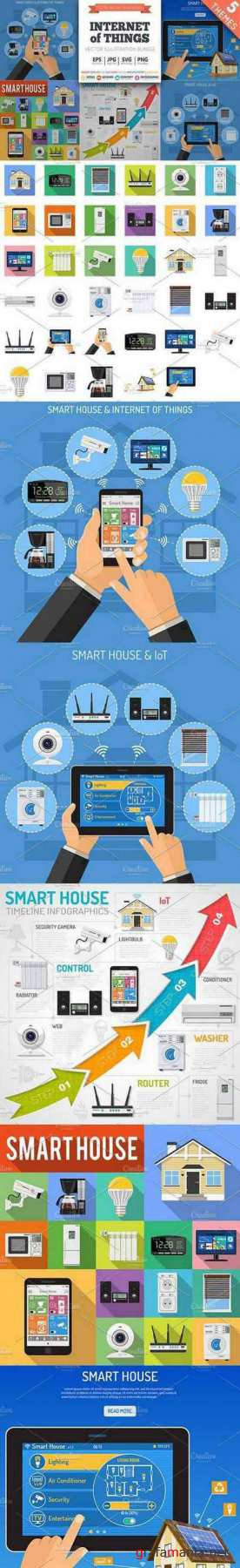 Smart House and internet of things 1493493