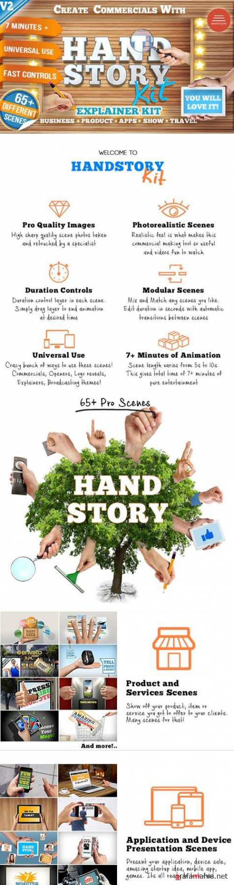 Hand Explainer Product Commercial Kit V2 - 15678999 (Videohive)